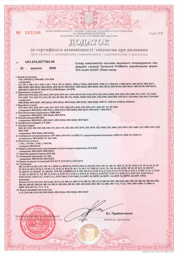 дополнение к сертификату соответствия системы оповещения о пожаре Dynacord ProMatrix