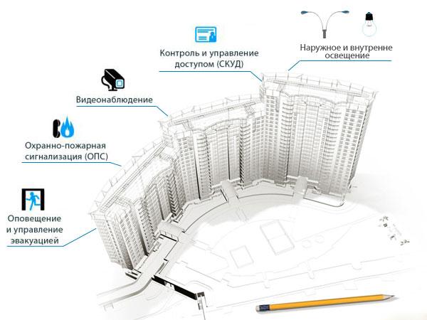 Компания «КОРТМИ» значительно расширяет круг выполняемых проектно-монтажных работ