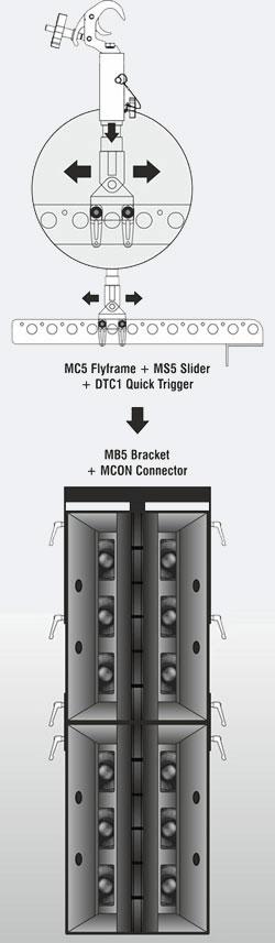 Общая схема компонентов в подвесе линейного массива NOVA MAXLINE